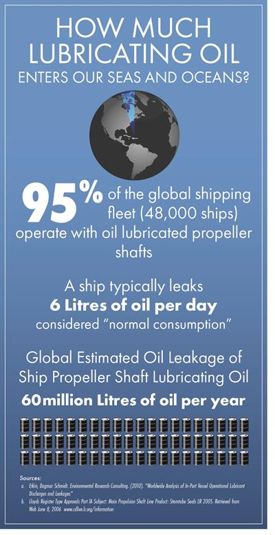 OilPollution-Infographics1b
